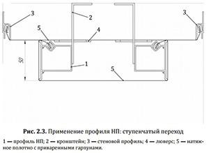 Профиль для двухуровневых потолков с подсветкой НП