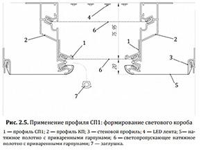Вертикальный разделительный профиль для световых коробов СП1