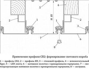 Горизонтальный разделительный профиль для световых коробов