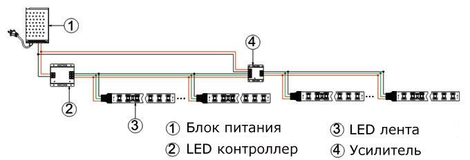 Статья: подключение светодиодных лент.