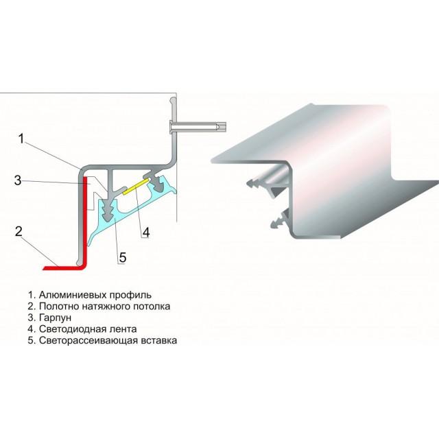 Алюминиевый парящий профиль для потолков